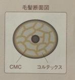 CMCとは.JPG